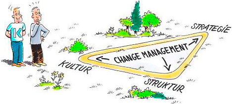 Kraus_change-management