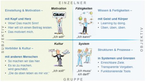 Kraus_change-management_2