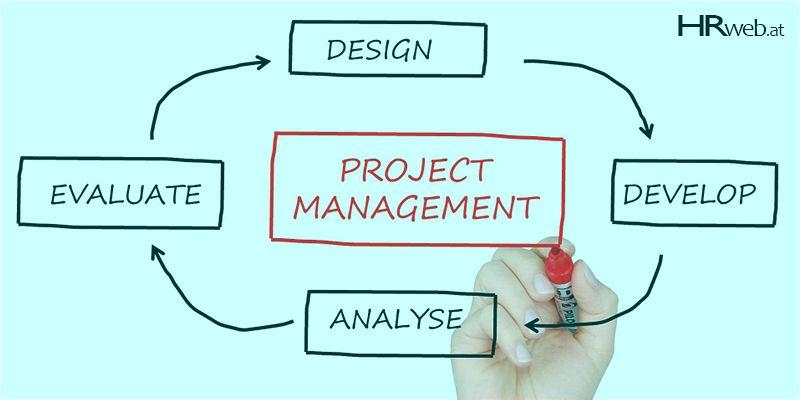 agiles Arbeiten, agiles Projektmanagement, OKR-Methode